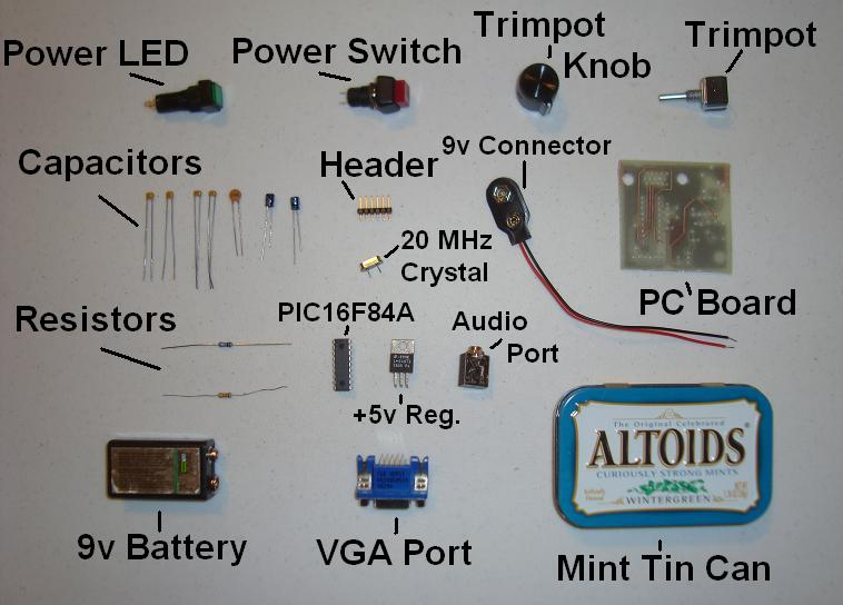 Commodore Schematics Pcb Assembly Parts Lists