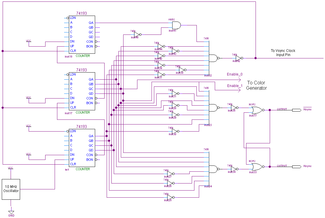 Masochists Video Card Schematic Pyroelectro News Projects How To Build A Touch Sensor Circuit With Nand Gate Chip View Hsync