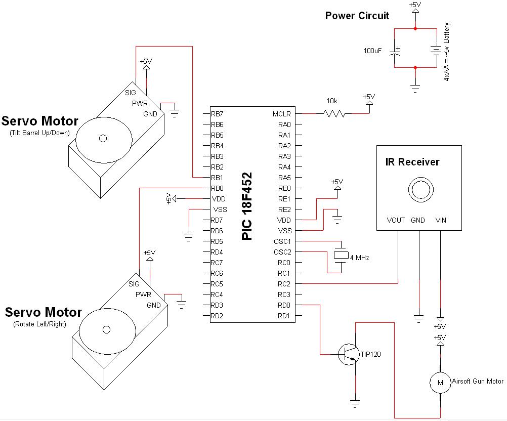 Tupperware Turret Airsoft Gun Schematic Pyroelectro News Ir Infrared Detector Circuit Diagram View Full