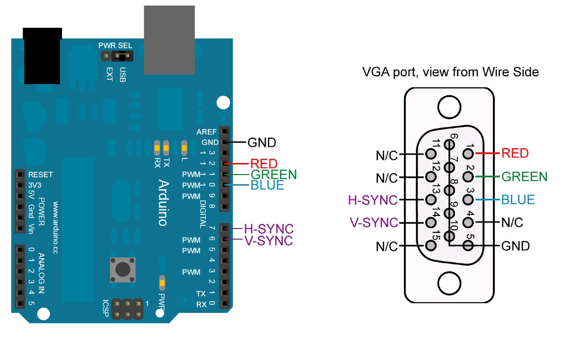 [QNCB_7524]  Basic Arduino VGA - Schematic | PyroElectro - News, Projects & Tutorials | Vga Schematic |  | PyroElectro