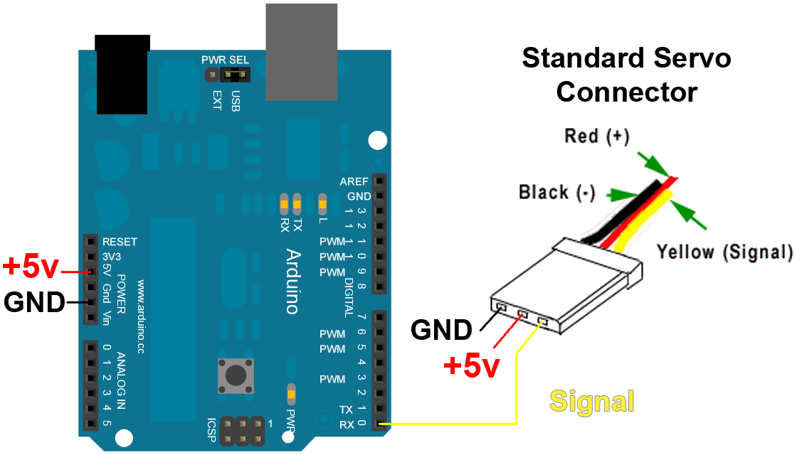 Arduino Servo Control - Schematic | PyroElectro - News, Projects ...