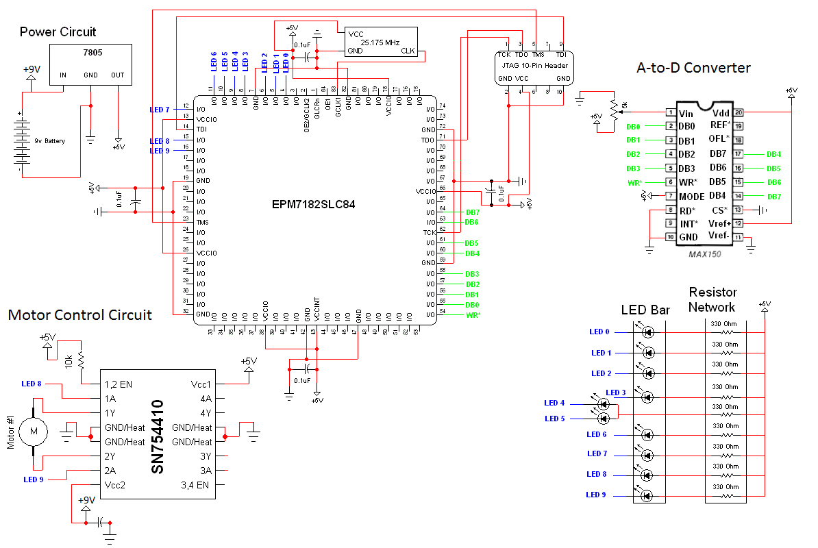 FPGA DC Motor Control - Schematic | PyroElectro - News, Projects ...