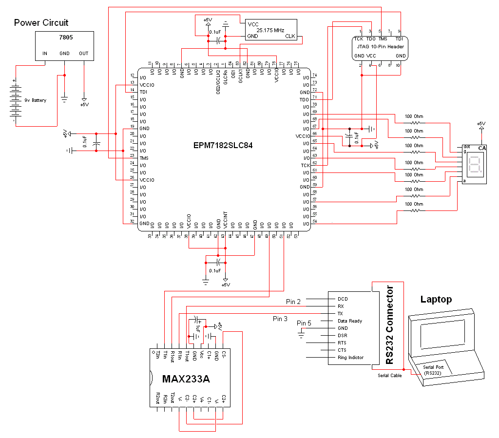 fpga rs232 serial interface