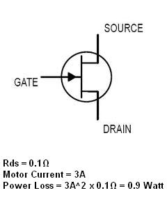 10A H-Bridge Motor Controller - Theory | PyroElectro - News ...