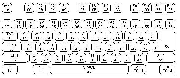 spanish keyboard codes