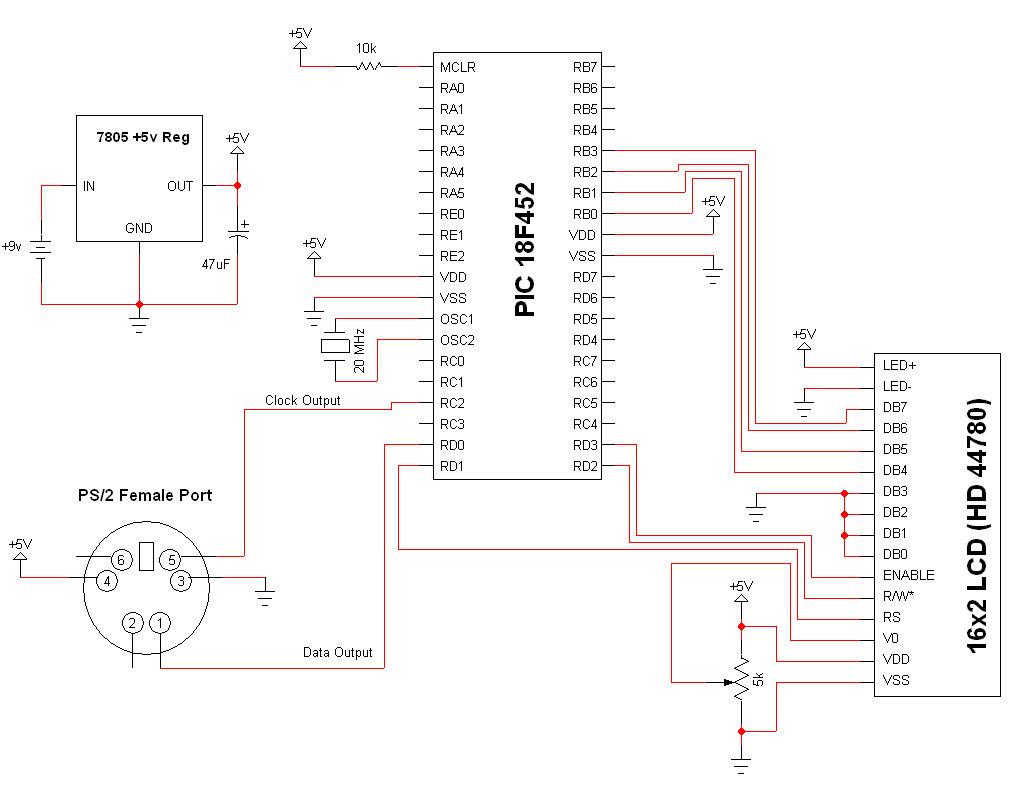 View Full Schematic