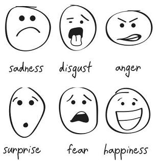 Emotions+chart+with+faces