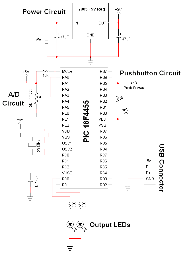 Simple PIC USB Interface - Schematic | PyroElectro - News, Projects ...