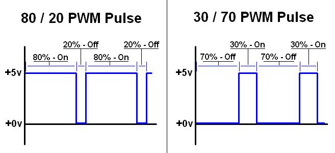 Sn754410 Dual Motor Control Theory Pyroelectro News