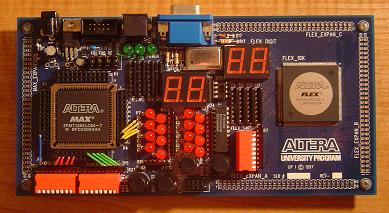 A Simple VHDL Counter - Conclusion   PyroElectro - News