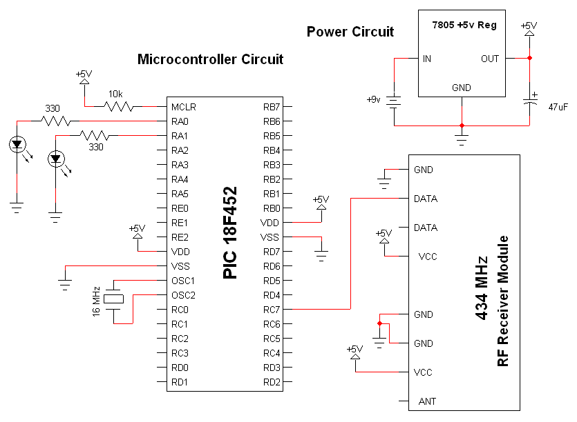 wireless interface rf modules schematic pyroelectro news rh pyroelectro com 5 Channel RF Receiver Window Treatments rf transmitter and receiver schematic